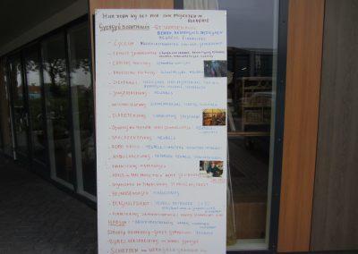 1997-2010 - Een overzicht van de projecten tussen 1997 en 2010